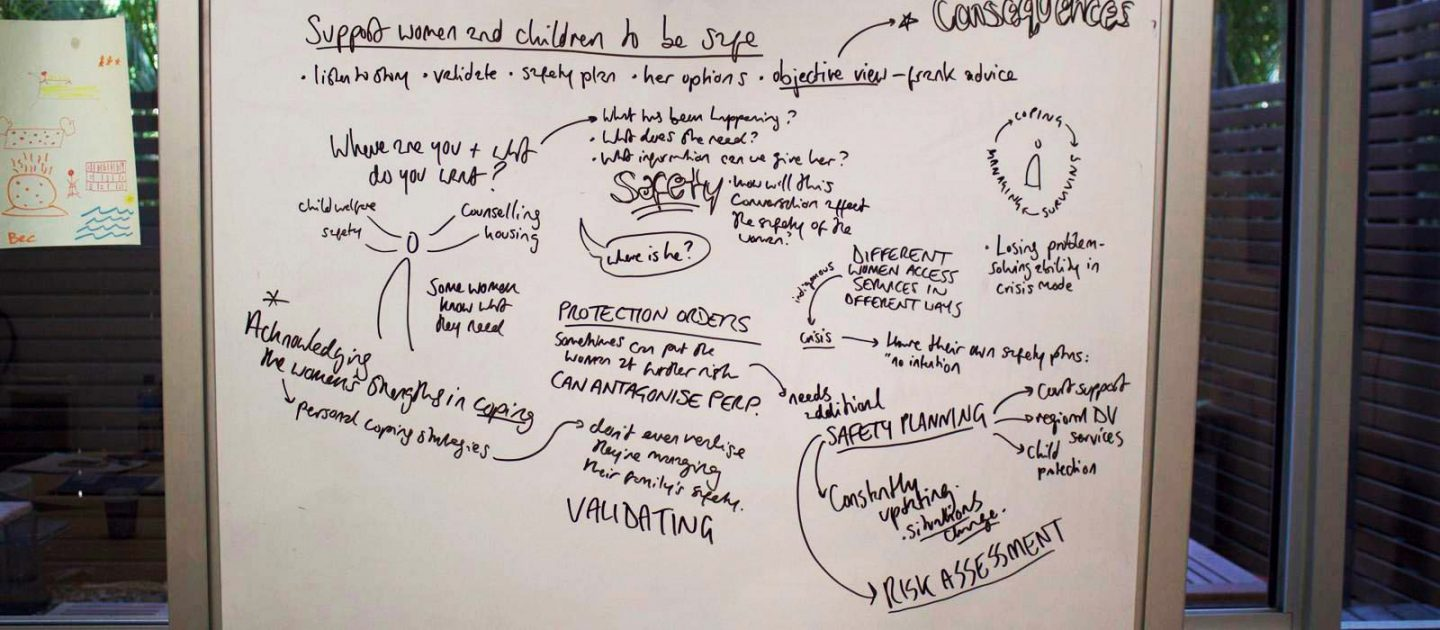Queensland family violence services researched ideas written on a whiteboard