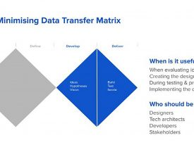 Minimising Data Transfer Sustainability Matrix